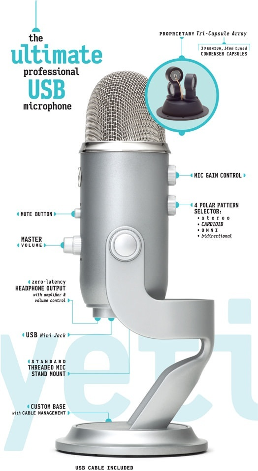 Blue Yeti Spezifikationen